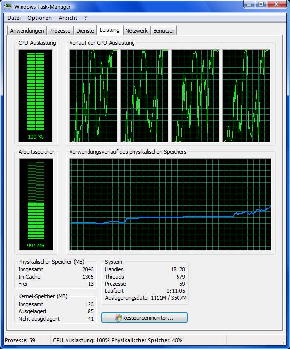 CPU-Auslastung im Task-Manager